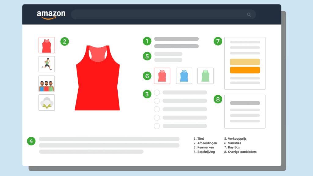 De onderdelen van een Amazon product listing - Tree Online